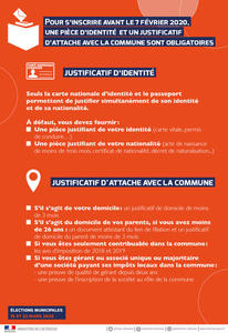Infographie_Inscription_listes_electorales_2020_Pieces_justificatives